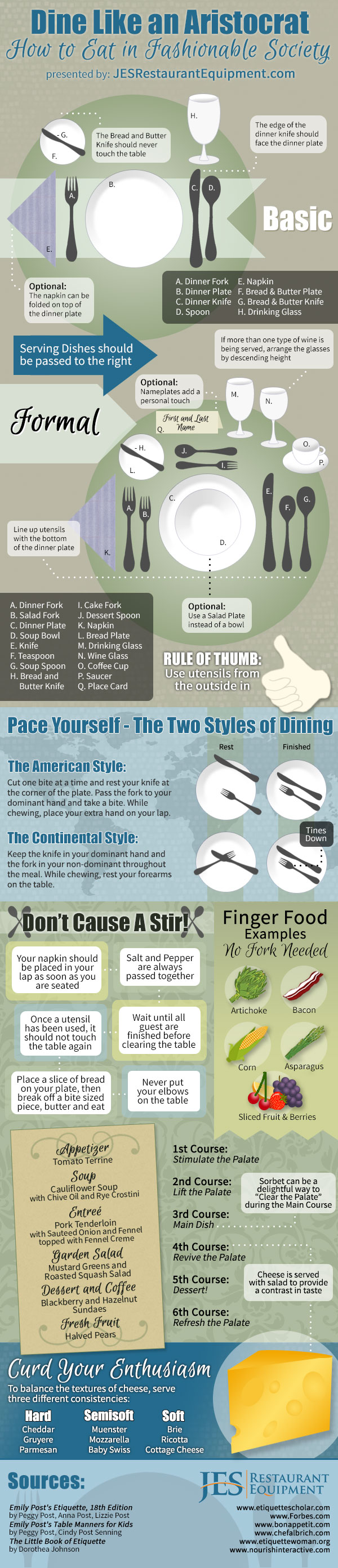 Rules of Table Etiquette in High Society [Infographic]